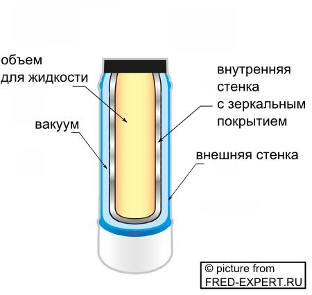 """Как создать вакуум в бутылке """" K2eao.ru"""